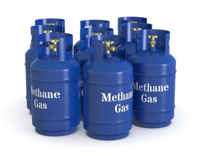 Отравление Метаном