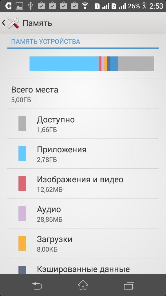 Кэшированные данные в телефоне